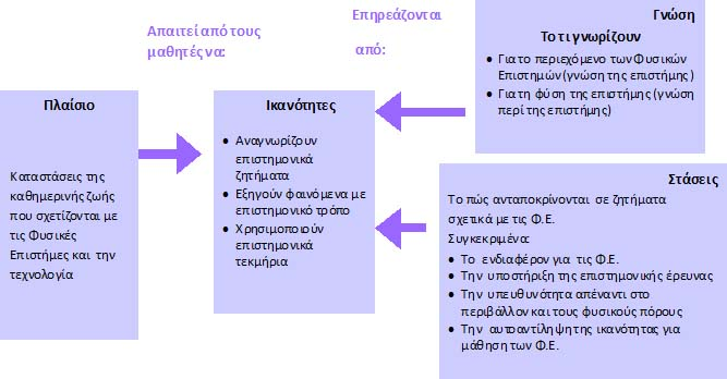 sci_literacy