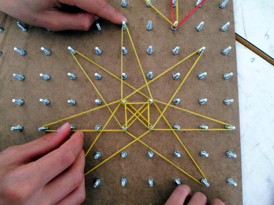 προσπαθούμε να πετύχουμε τη συμμετρία
